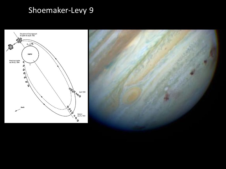 Shoemaker-Levy 9