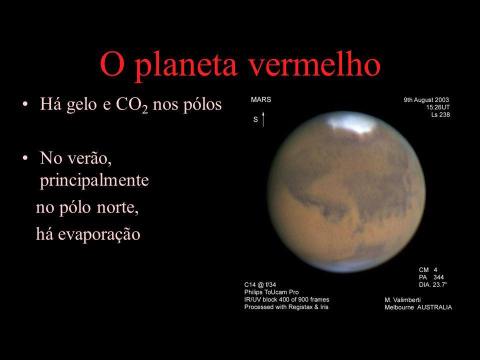 O planeta vermelho Há gelo e CO2 nos pólos No verão, principalmente
