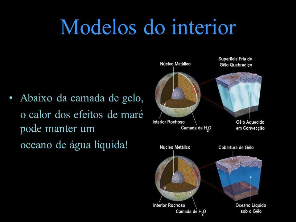 Modelos do interior Abaixo da camada de gelo,