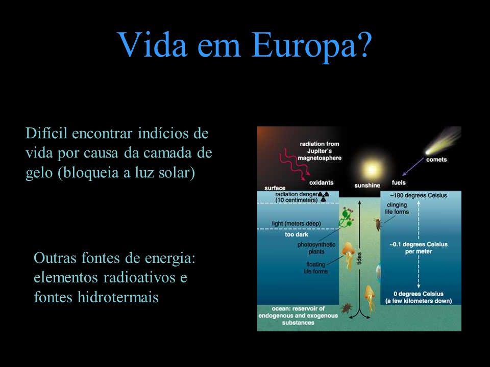 Vida em Europa Difícil encontrar indícios de vida por causa da camada de gelo (bloqueia a luz solar)