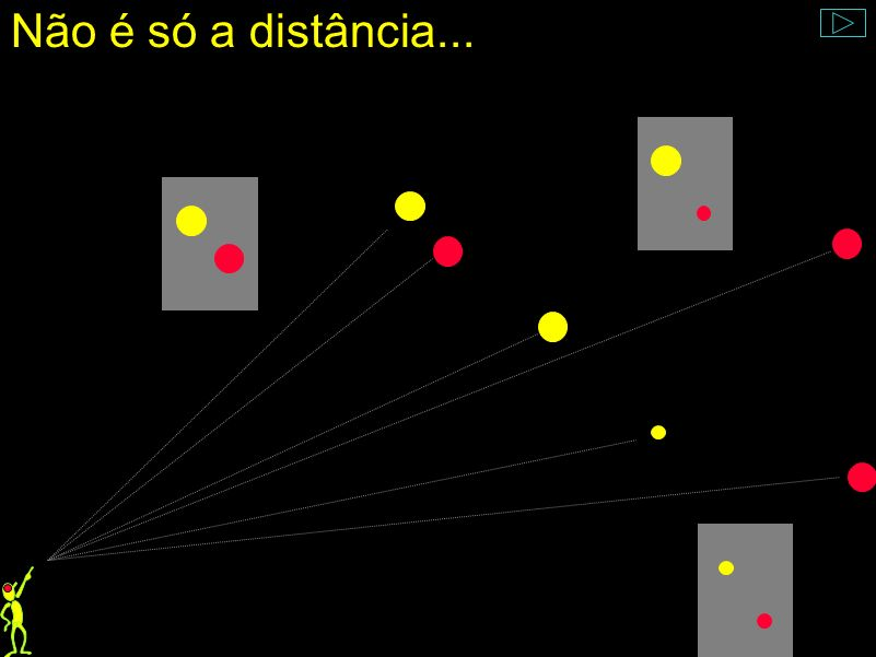 Não é só a distância...