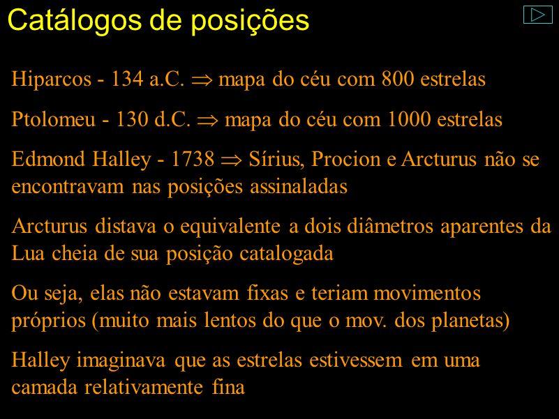 Catálogos de posições Hiparcos - 134 a.C.  mapa do céu com 800 estrelas. Ptolomeu - 130 d.C.  mapa do céu com 1000 estrelas.