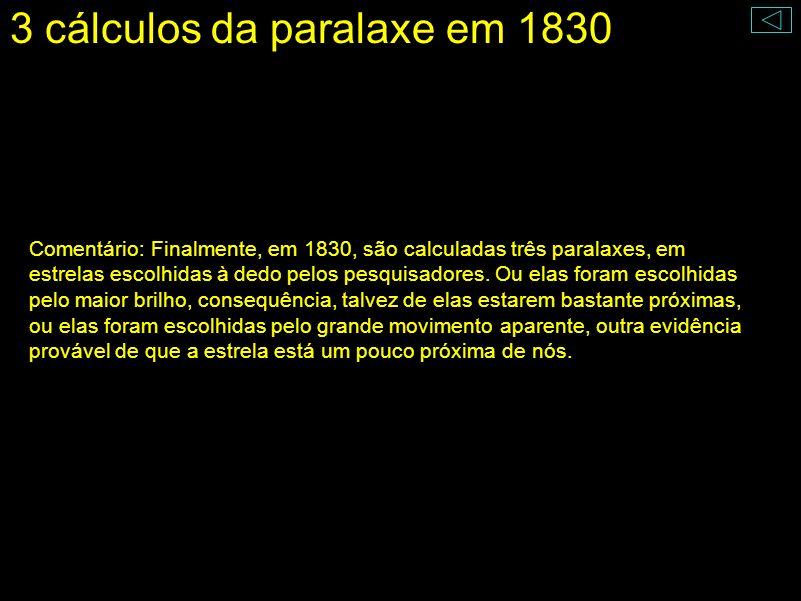 3 cálculos da paralaxe em 1830