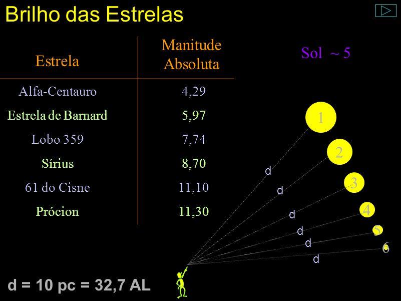 Brilho das Estrelas Manitude Absoluta Sol ~ 5 Estrela 1 2 3 4 5 6