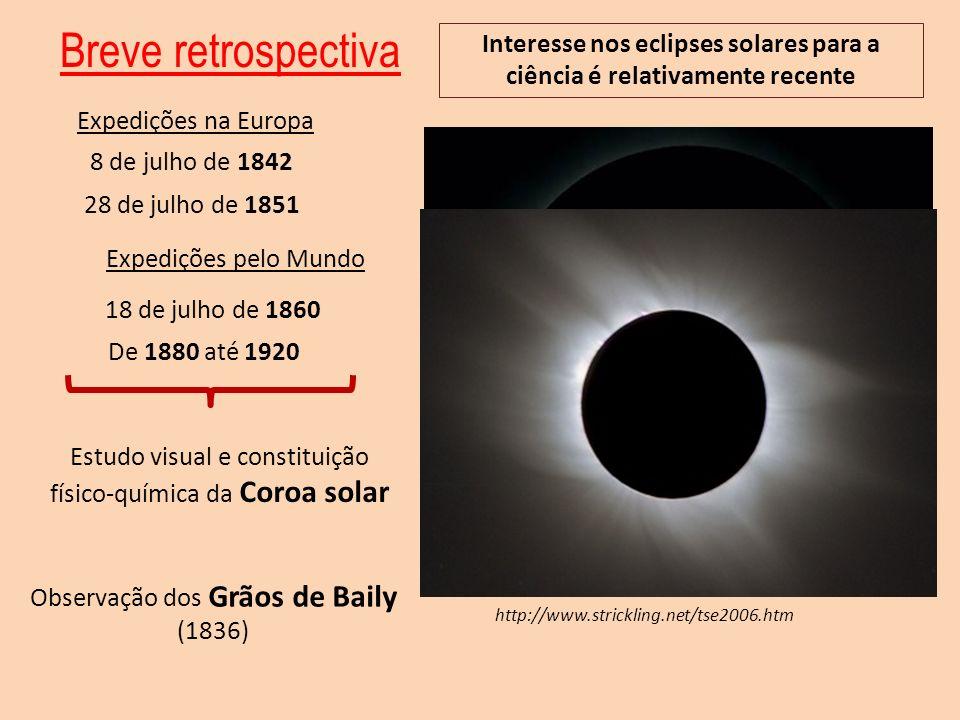 Interesse nos eclipses solares para a ciência é relativamente recente
