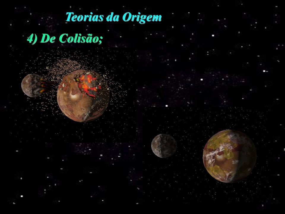 Teorias da Origem 4) De Colisão;