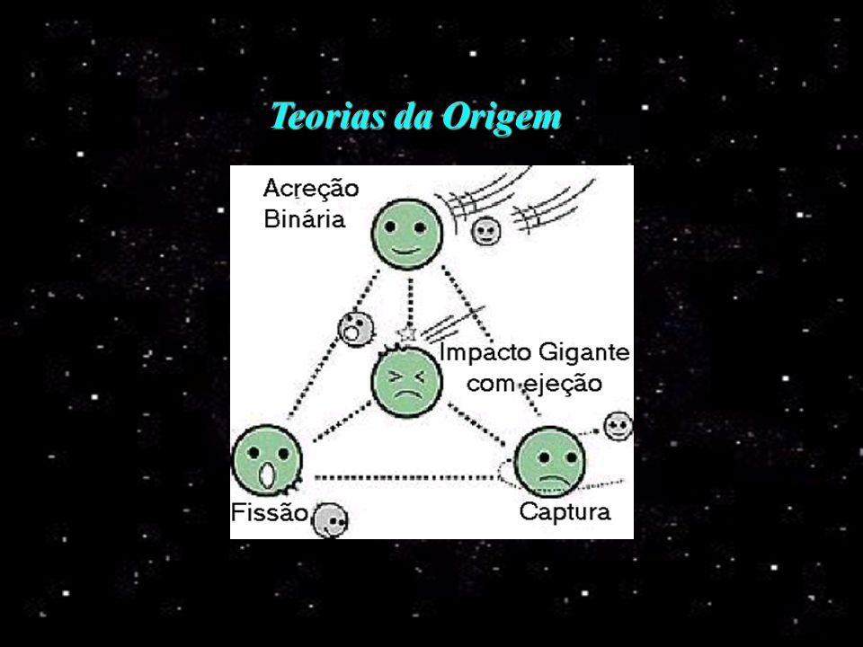 Teorias da Origem