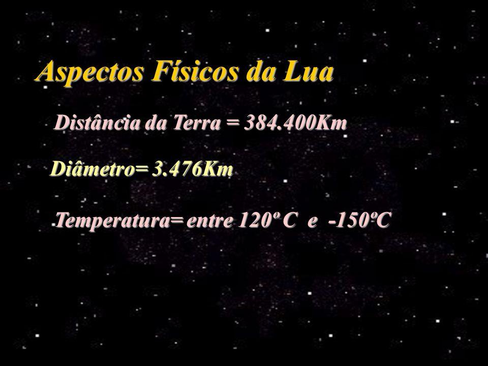 Aspectos Físicos da Lua