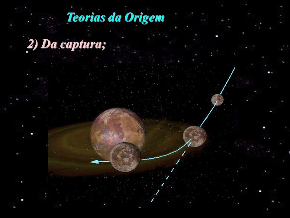 Teorias da Origem 2) Da captura;