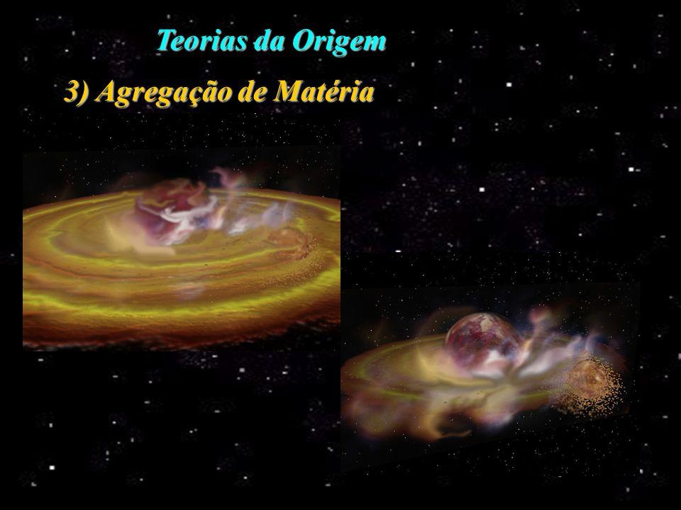 Teorias da Origem 3) Agregação de Matéria