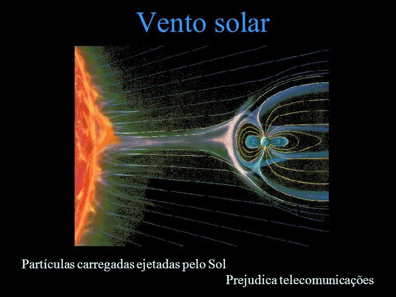 Vento solar Partículas carregadas ejetadas pelo Sol