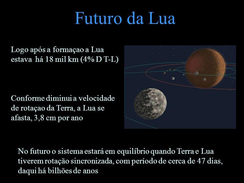 Futuro da Lua Conforme a rotação da Terra diminui