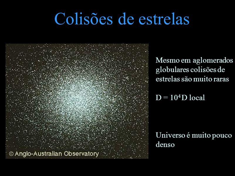 Colisões de estrelas Mesmo em aglomerados globulares colisões de estrelas são muito raras. D = 104 D local.