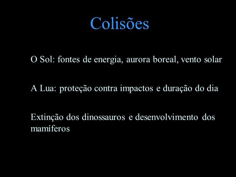 Colisões O Sol: fontes de energia, aurora boreal, vento solar
