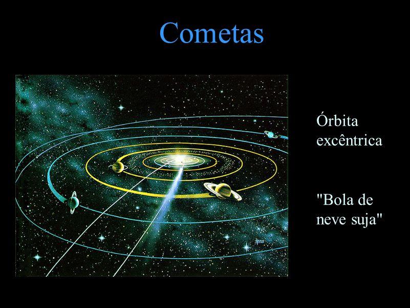 Cometas Órbita excêntrica Bola de neve suja