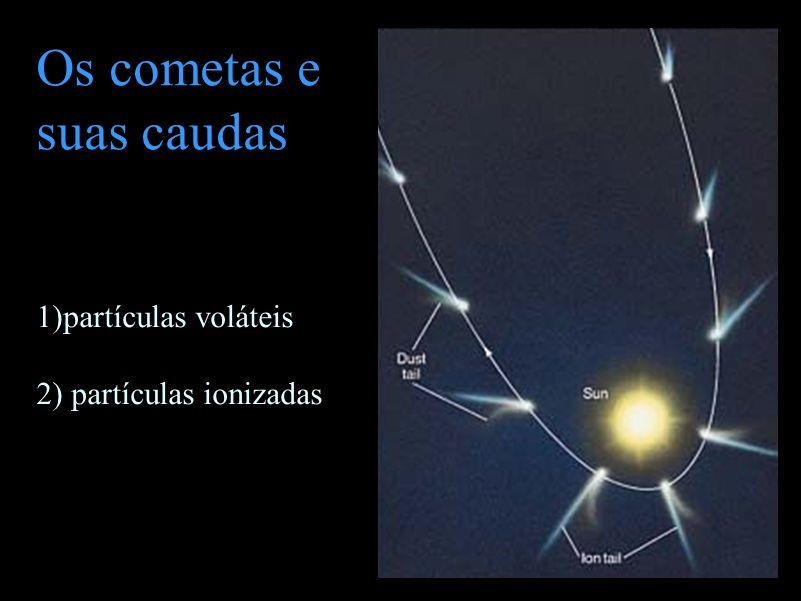 Os cometas e suas caudas