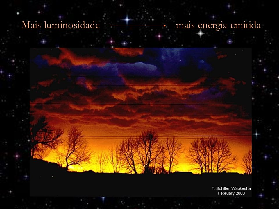Mais luminosidade mais energia emitida