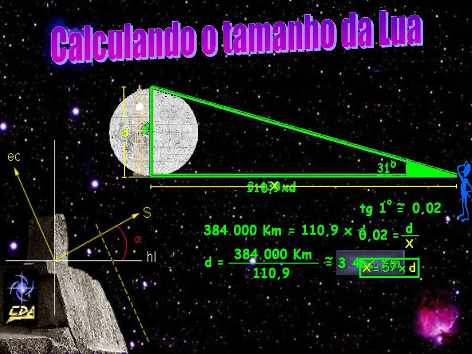 Calculando o tamanho da Lua