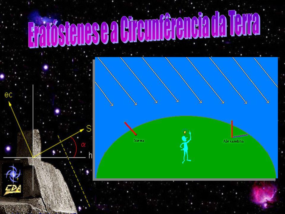 Eratóstenes e a Circunfêrencia da Terra