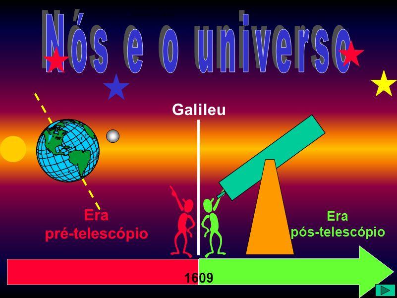 Nós e o universo Galileu Era pré-telescópio Era pós-telescópio 1609