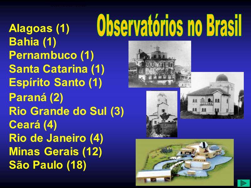 Observatórios no Brasil