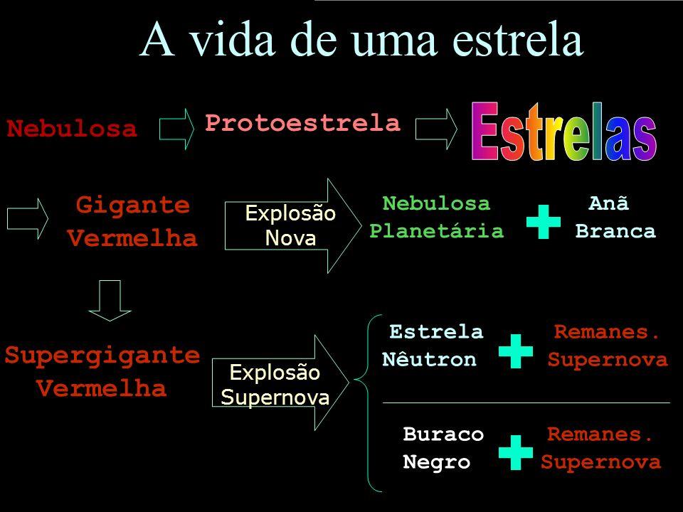 SupergiganteVermelha