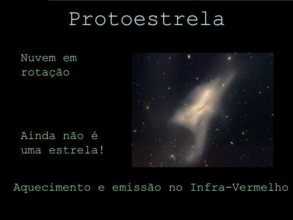 Protoestrela Nuvem em rotação Ainda não é uma estrela!