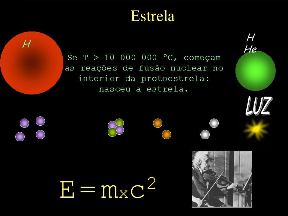 E = mxc2 Estrela LUZ + H He H