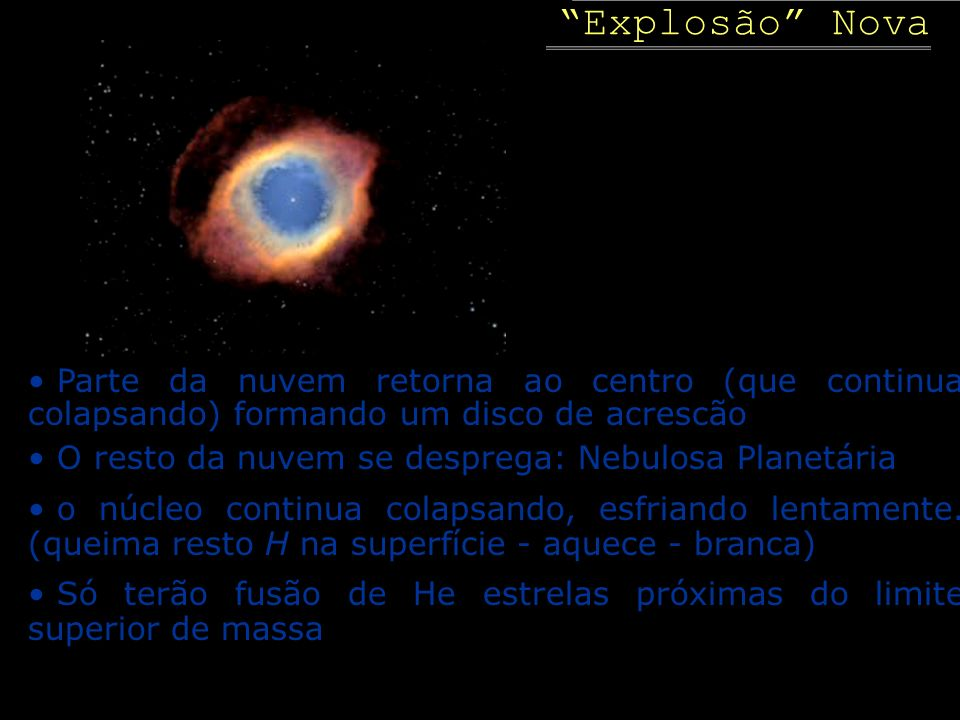 Explosão Nova Parte da nuvem retorna ao centro (que continua colapsando) formando um disco de acrescão.