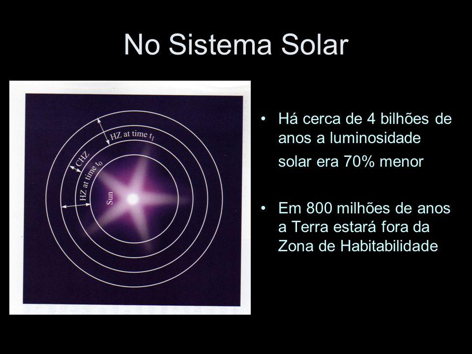 No Sistema Solar Há cerca de 4 bilhões de anos a luminosidade solar era 70% menor.