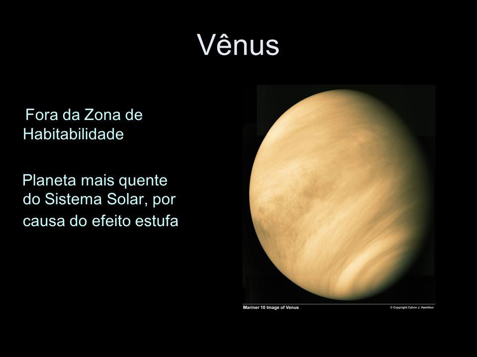 Vênus Fora da Zona de Habitabilidade