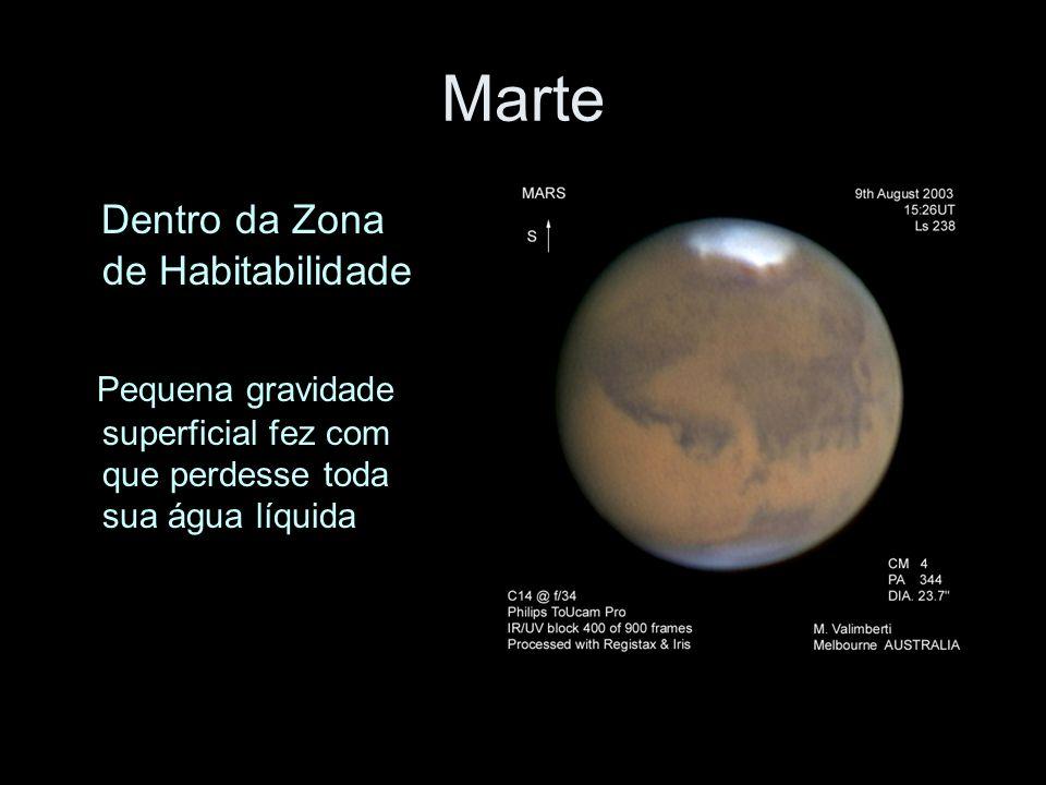 Marte Dentro da Zona de Habitabilidade