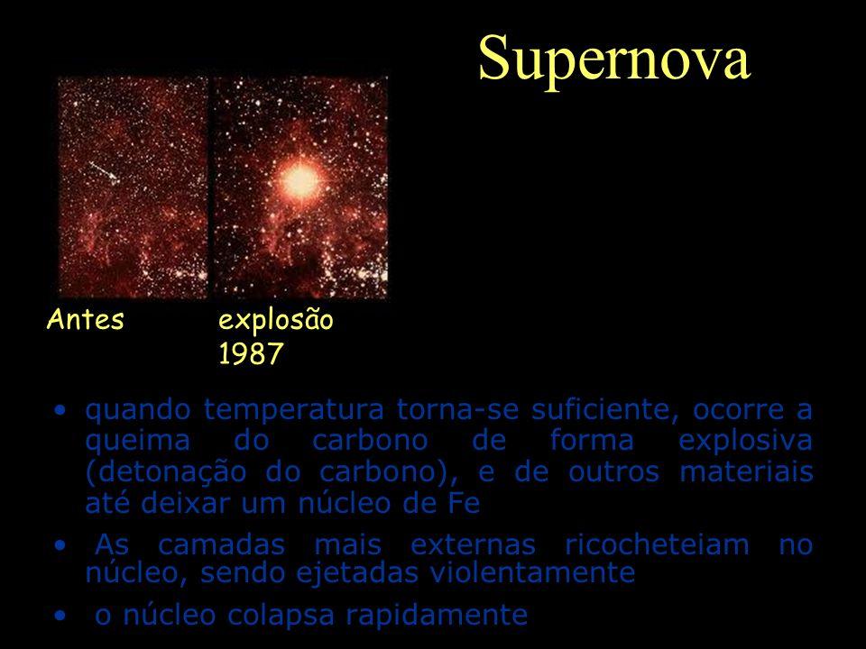 Supernova Antes explosão 1987