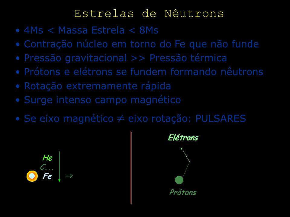 Estrelas de Nêutrons 4Ms < Massa Estrela < 8Ms