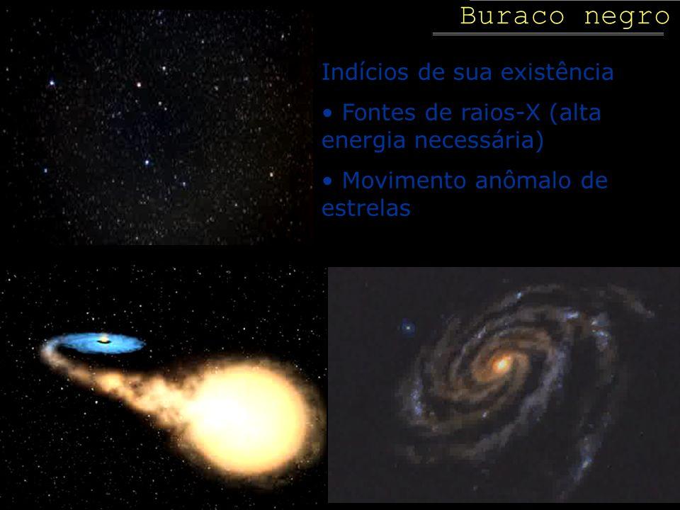 Buraco negro Indícios de sua existência