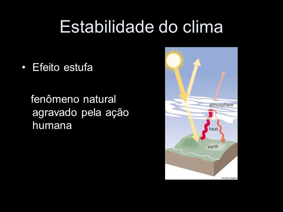 Estabilidade do clima Efeito estufa