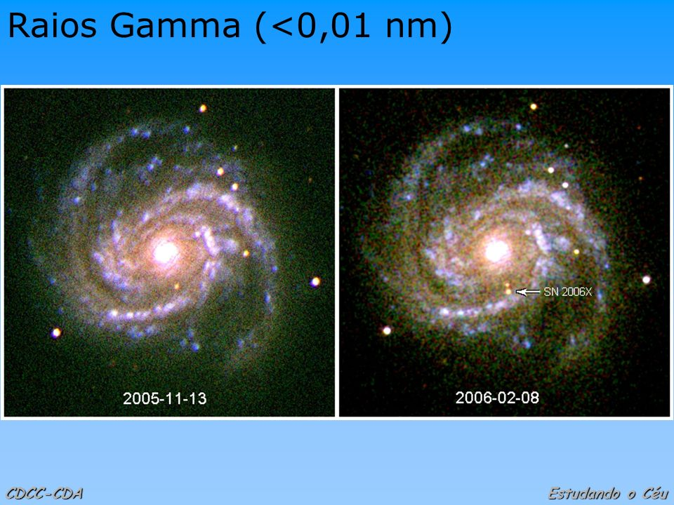 Raios Gamma (<0,01 nm)