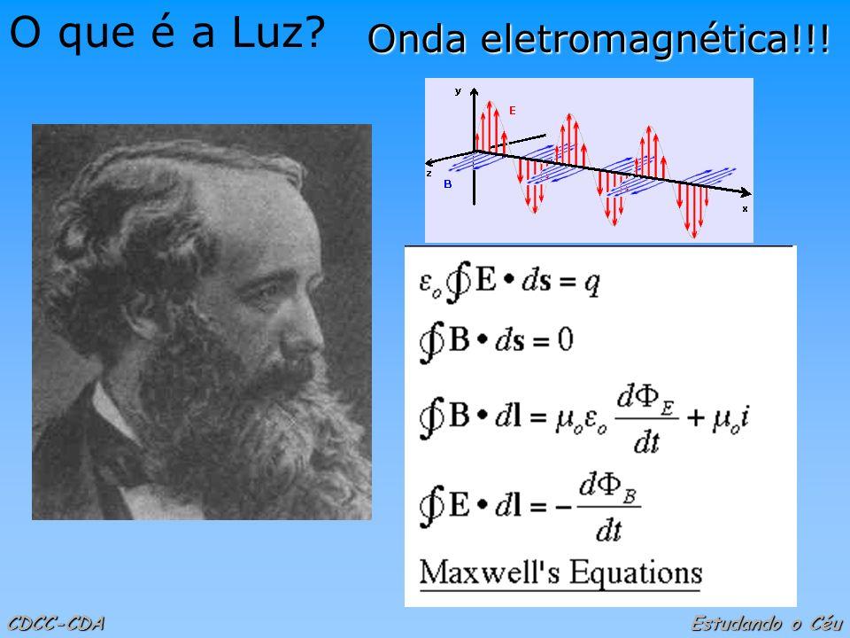 O que é a Luz Onda eletromagnética!!!