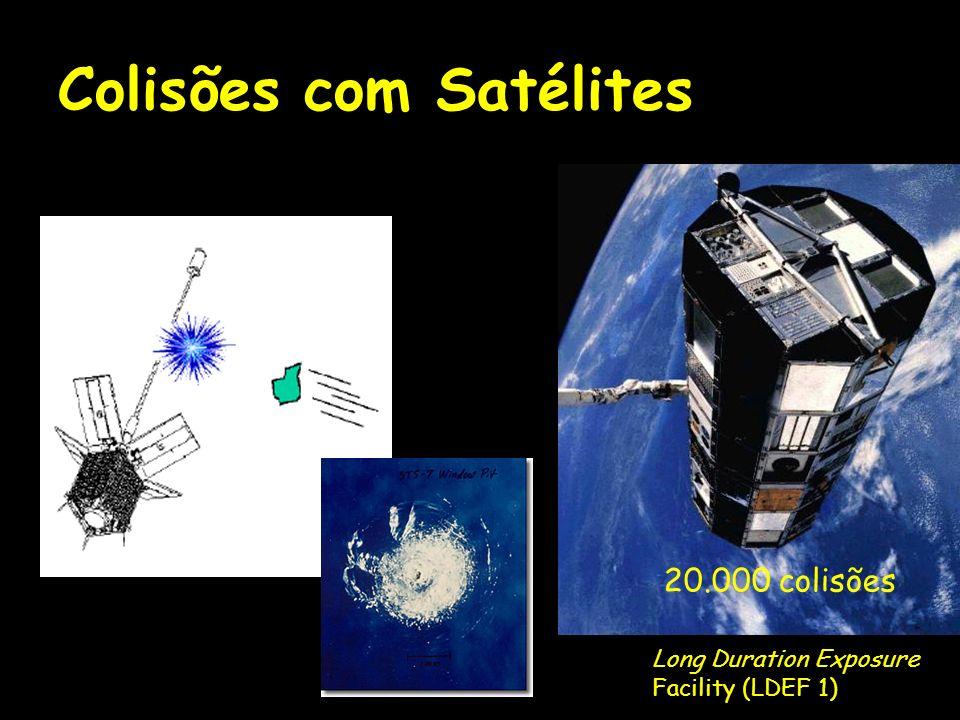 Colisões com Satélites