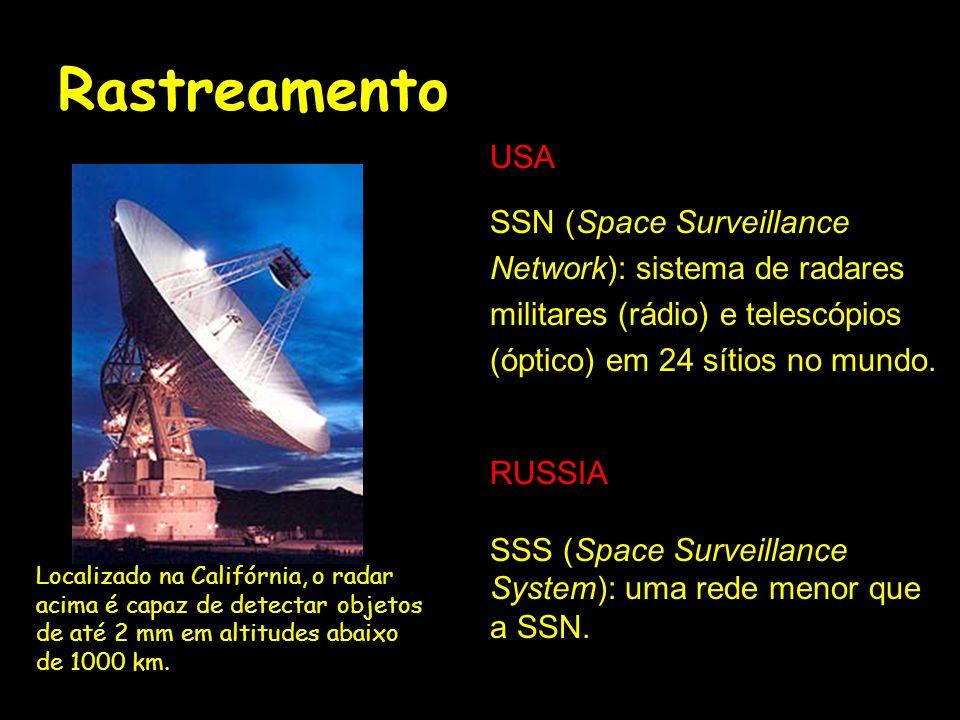 Rastreamento USA. SSN (Space Surveillance Network): sistema de radares militares (rádio) e telescópios (óptico) em 24 sítios no mundo.