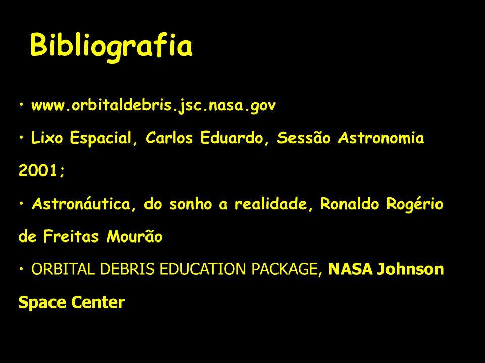 Bibliografia www.orbitaldebris.jsc.nasa.gov