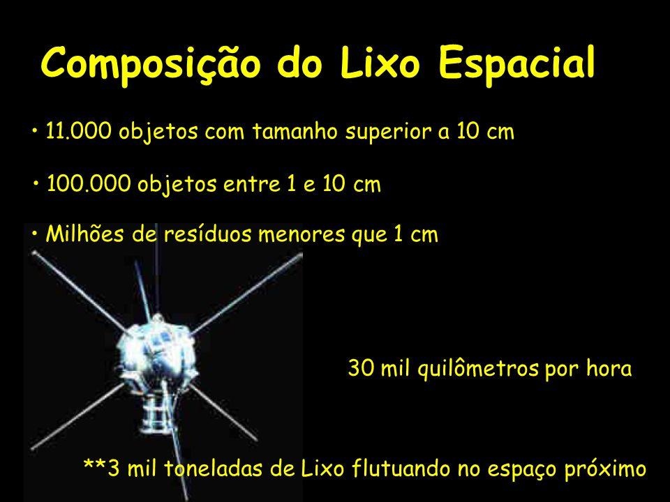 Composição do Lixo Espacial