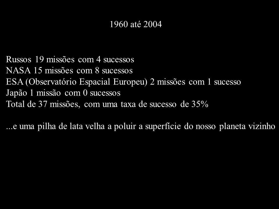 Russos 19 missões com 4 sucessos NASA 15 missões com 8 sucessos