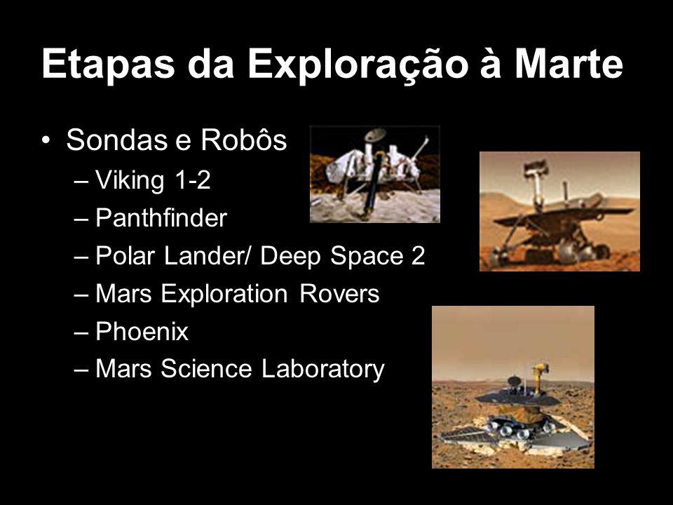 Etapas da Exploração à Marte