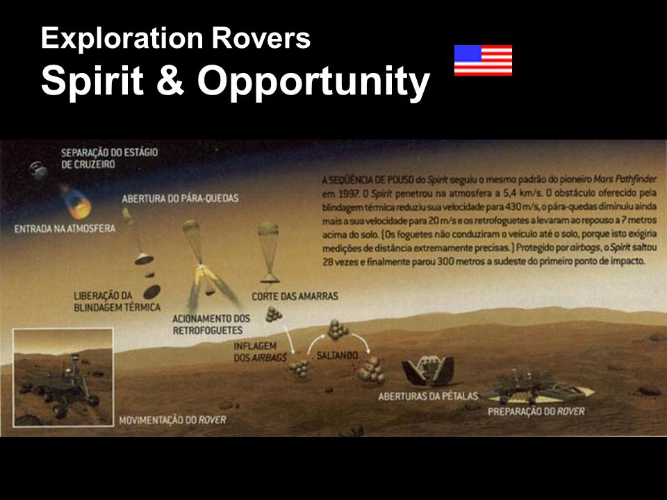 Exploration Rovers Spirit & Opportunity