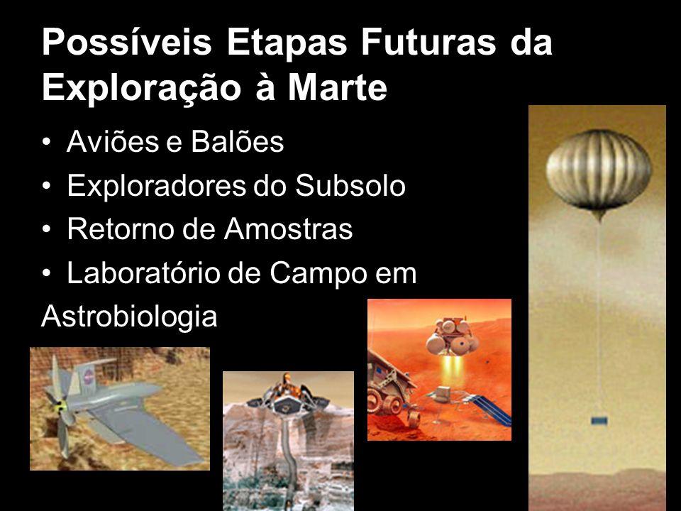 Possíveis Etapas Futuras da Exploração à Marte