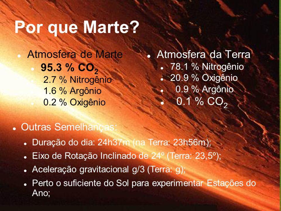 Por que Marte Atmosfera de Marte 95.3 % CO2 Atmosfera da Terra