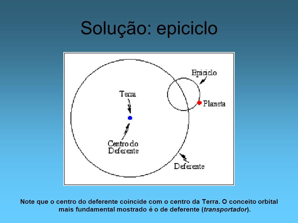 Solução: epiciclo