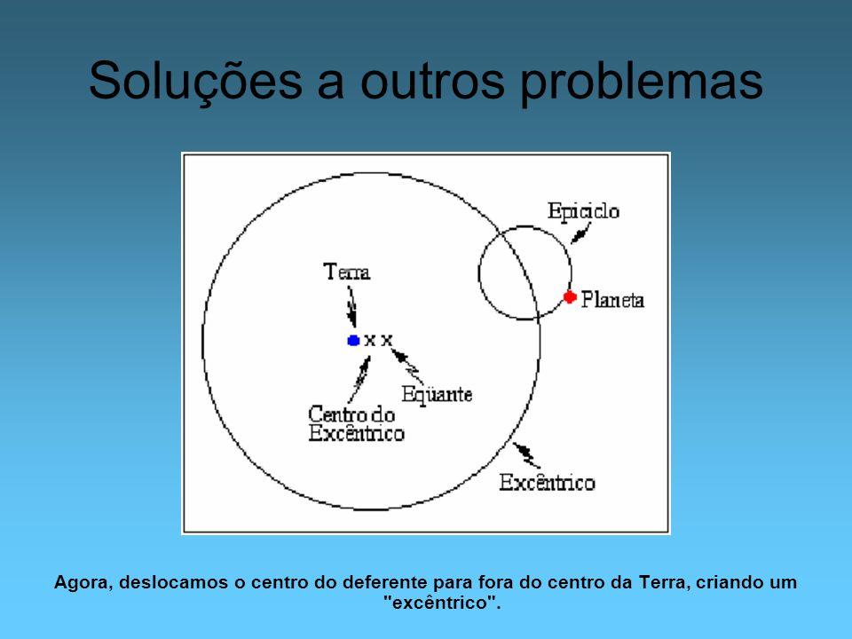 Soluções a outros problemas