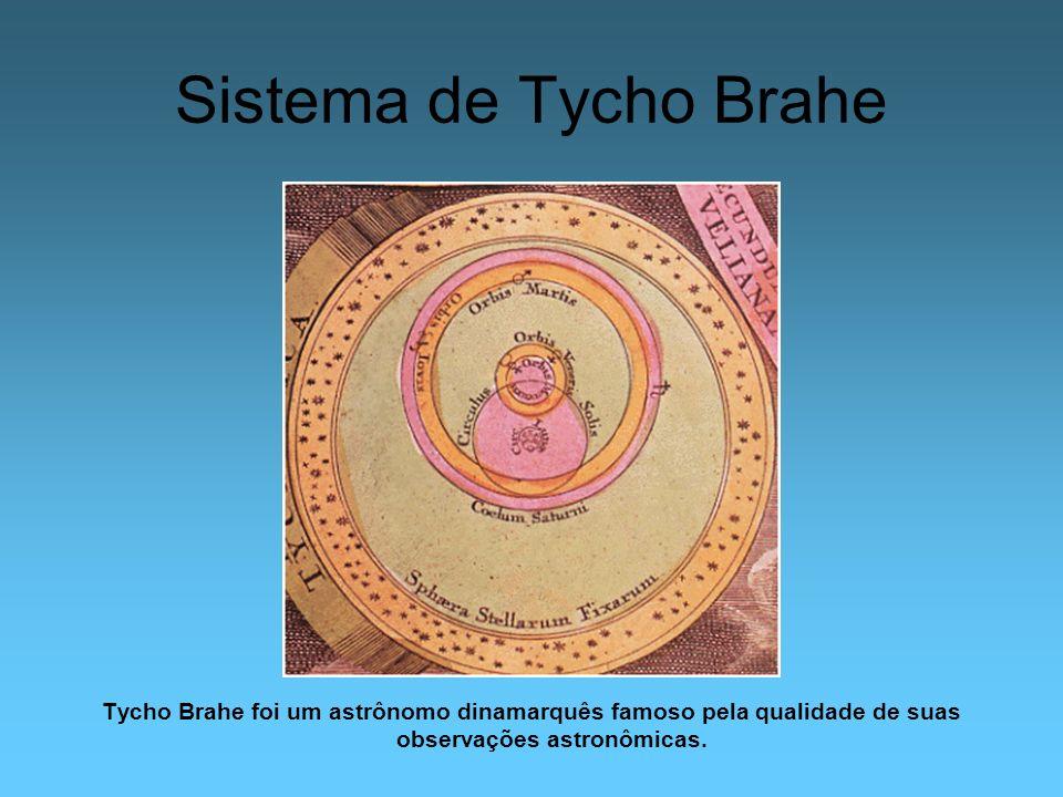Sistema de Tycho Brahe Coelum Saturnii e Orbis ( ) Iovis . Tycho Brahe usava epiciclos
